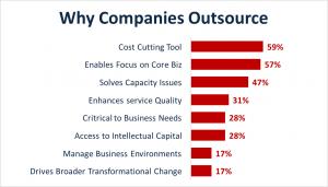 deloitte-outsourcing-image-a2